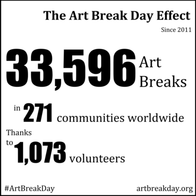 Statistics for Art Break Day